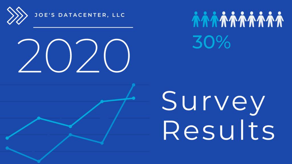 Joes Datacenter Survey Results Banner